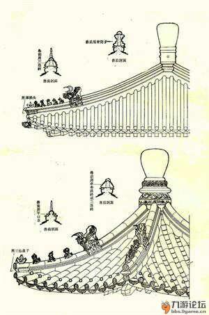 完美对称的皇宫建筑群_第7页_乐乐简笔画图片